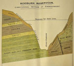Geological section across Roeburn dam
